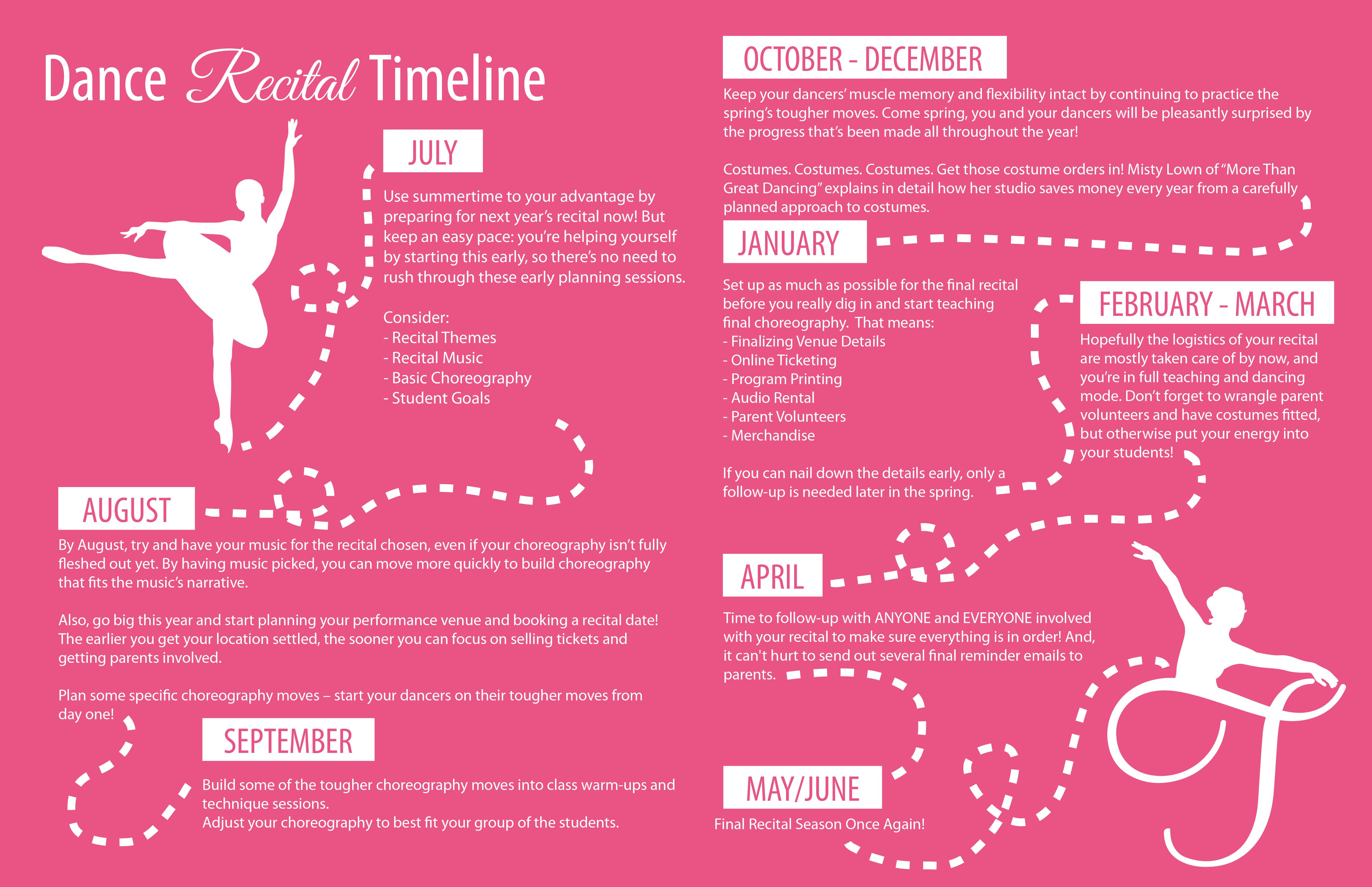 d6d265302 Dance Recital Preparation Timeline: How Early Should You Start ...